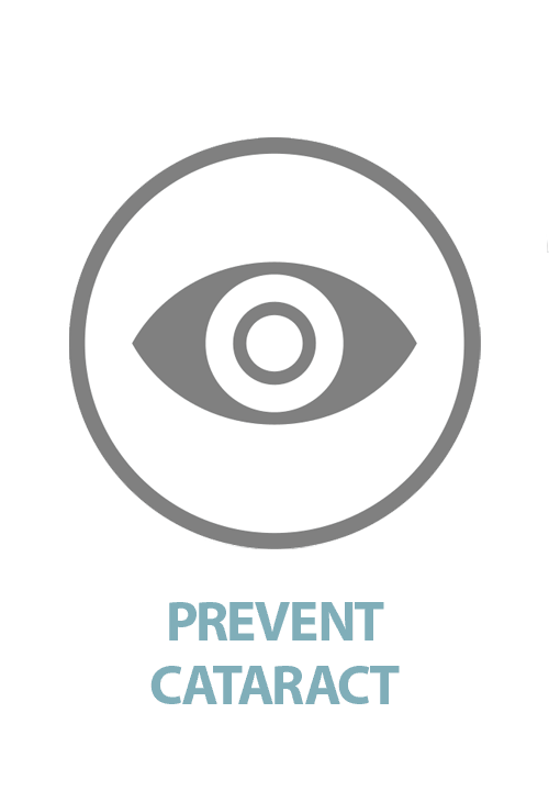 Prevent Cataract